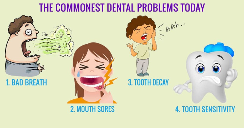 Dental Issues You Must Become Aware of Today